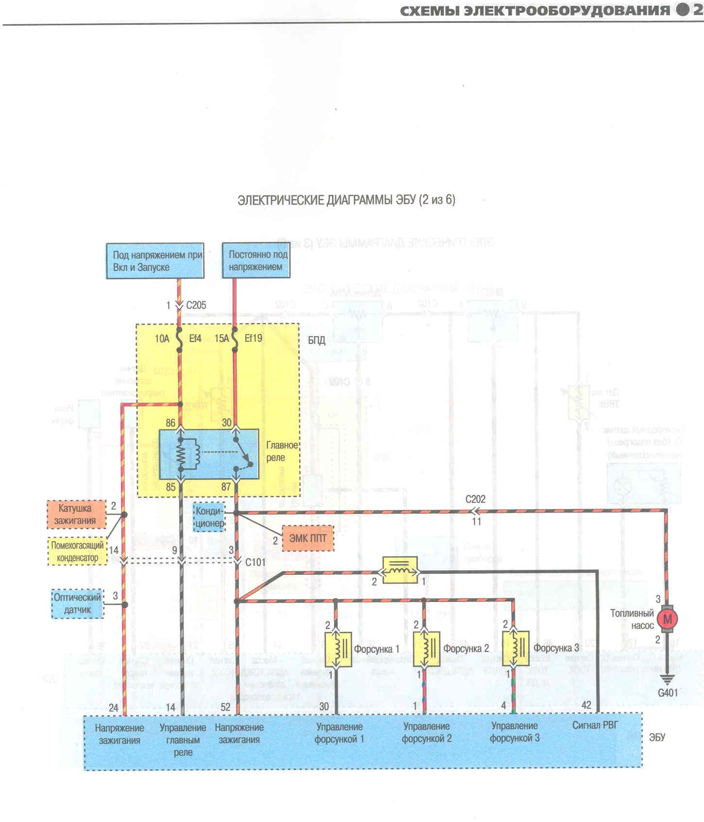 Дэу матиз схема под капотом где теплообменник теплообменник паровой кпд
